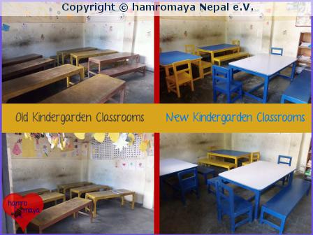 Projekt realisiert: Neue Möbel für Schule in Nepal