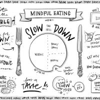 10 Mindful Eating Exercises