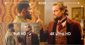 Full HD vs Ultra HD