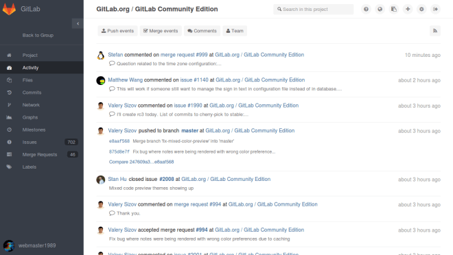 GitLab Community Edition