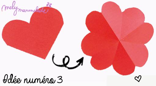 Carte-coeur