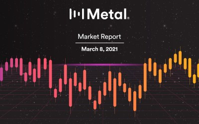 Market Report March 8 2021