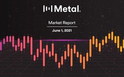 Market Report June 1 2021
