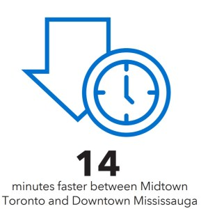 Image shows a savings of 14 minutes to get from midtown to downtown.
