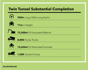 Image shows the completition stats mentioned in the story.