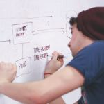 Aprenda a definir a metodologia ideal para seu TCC