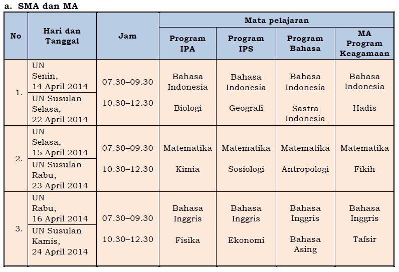 Jadwal UN SMA-MA TA 2013-2014