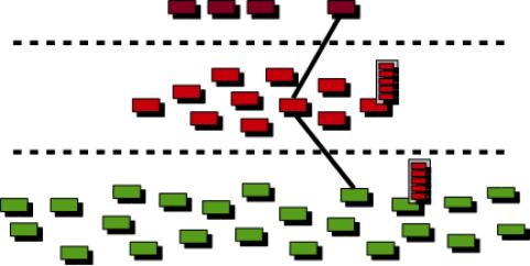 HLUX_architecture