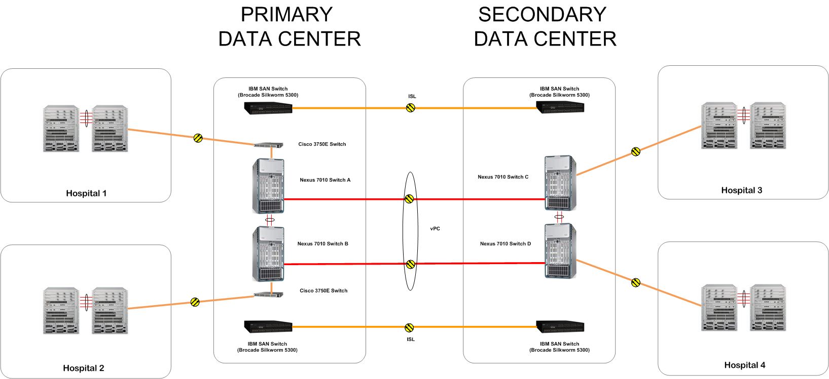 hight resolution of secondary data center where have i been data center wiring diagram