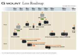 FUJIFILM veröffentlicht neue Objektiv-Roadmap für die GFX Serie