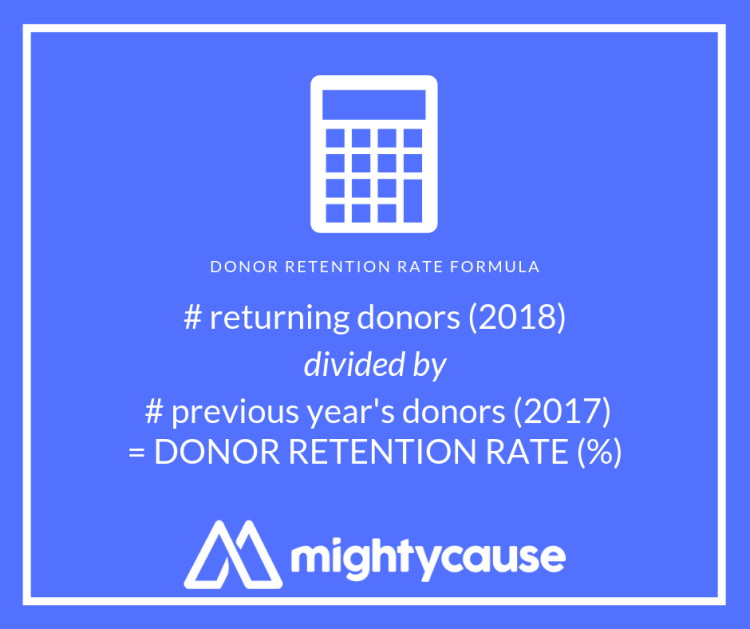 donor retention rate graphic