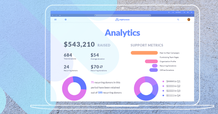 screenshot of analytics on mightycause