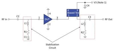 PGA-105+: Stabilizing Network