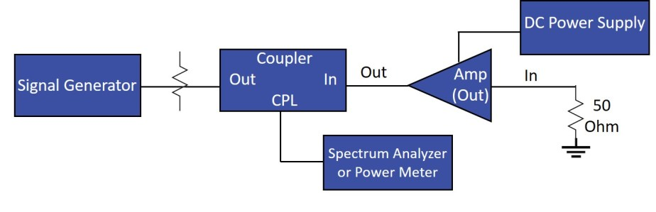 Frequently Asked Questions About Amplifiers