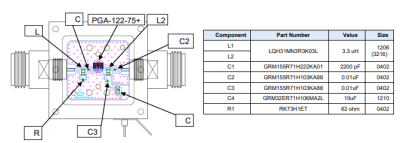 High-Dynamic-Range MMIC Amplifier Supports CATV Upstream and Downstream Applications