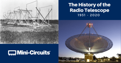 The History of the Radio Telescope