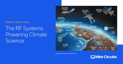 The RF Systems Powering Scientific Study of Climate Change
