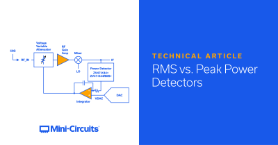 Peak and RMS RF Power Detectors for High-Frequency Signal Measurement