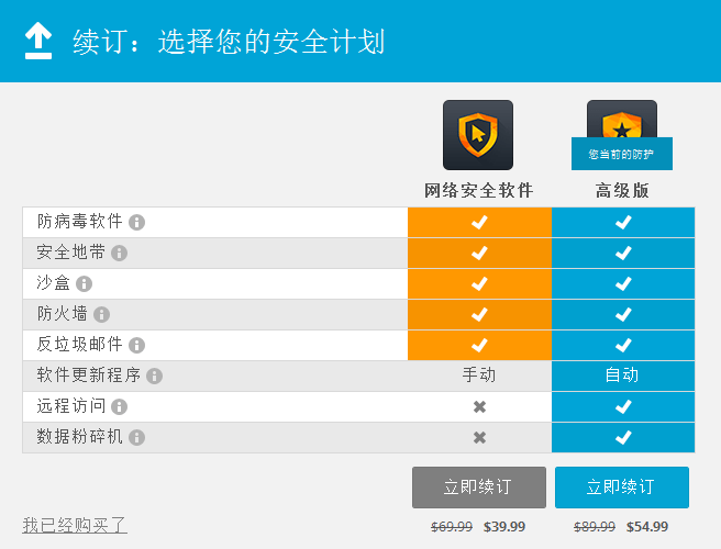 Avast 高級版許可證 分享 - MINIRPLUS