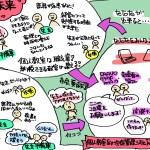 個人教室向け生徒管理システムテトテ