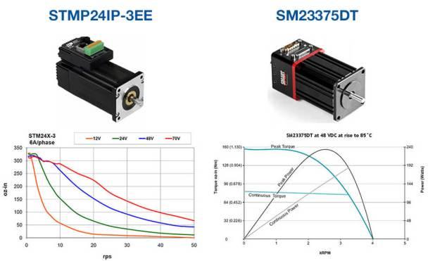 Calculate stepper motor torque for Stepper motor holding torque calculator