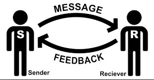 The feedback loop required to further effective and holistic communication between all constituents of Makana Municipality.