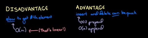 ele.re.rå slow linear i.) ADVANTAGC inser\ 9 00) Oln)