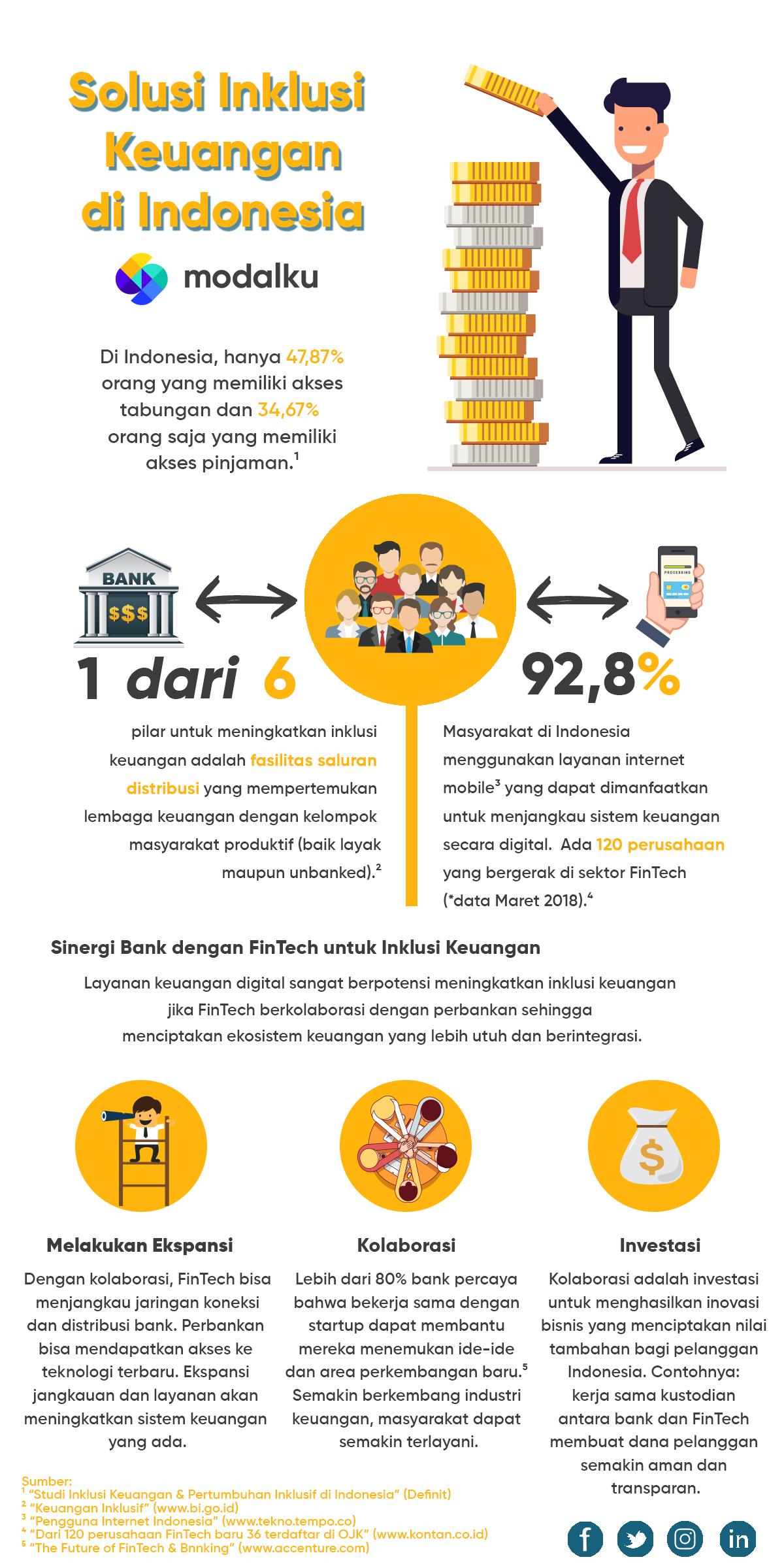 Infografik Inklusi Keuangan Part 2 (OK-4)