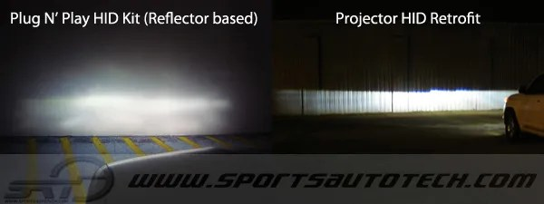 HID in Reflector vs HID Projector Source: http://sportsautotech.com/wp-content/uploads/2011/09/pnp-vs-retrofit-cutoff-output1.jpg