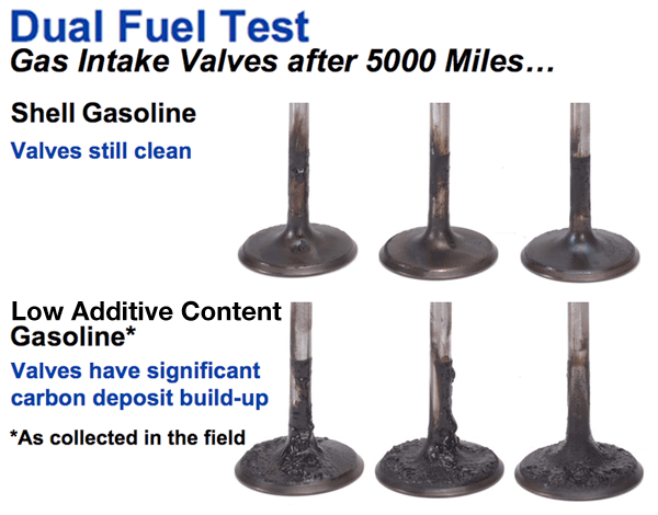 """Top Tier Detergent Gasoline >> What is """"Top Tier Gasoline"""" & Why It Matters It's At CostCo"""