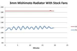 mishimoto-bmw-m3-alum-fan-shroud-kit4