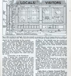build this basketball scoreboard for your gym jan 1933  [ 1772 x 2796 Pixel ]