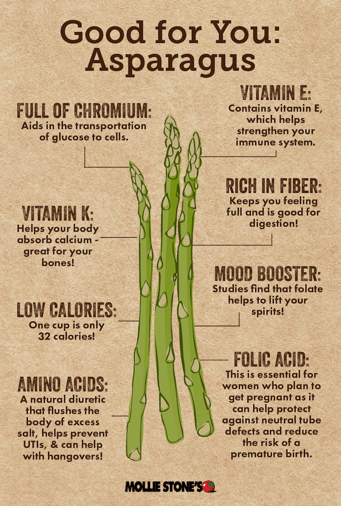 Good for You: Health Benefits of Asparagus