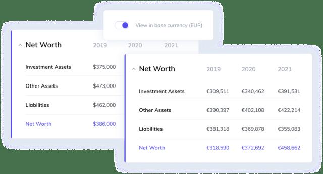Money Minx Multi-currency