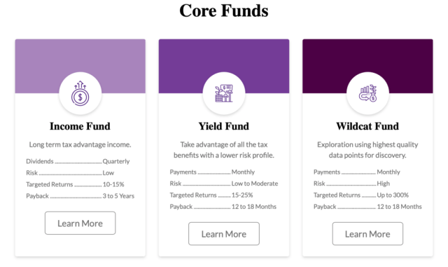 EnergyFunders Core Funds