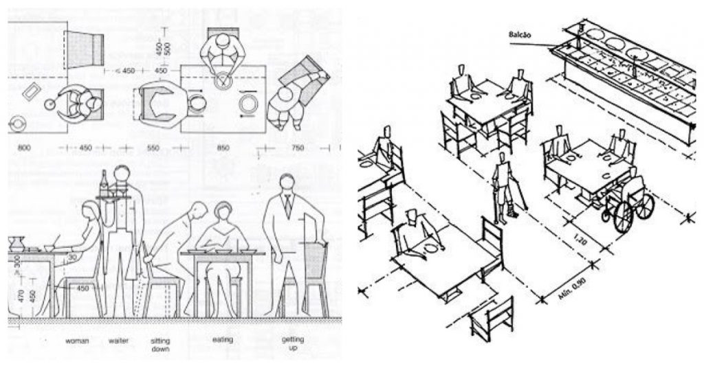 distance entre table restaurant