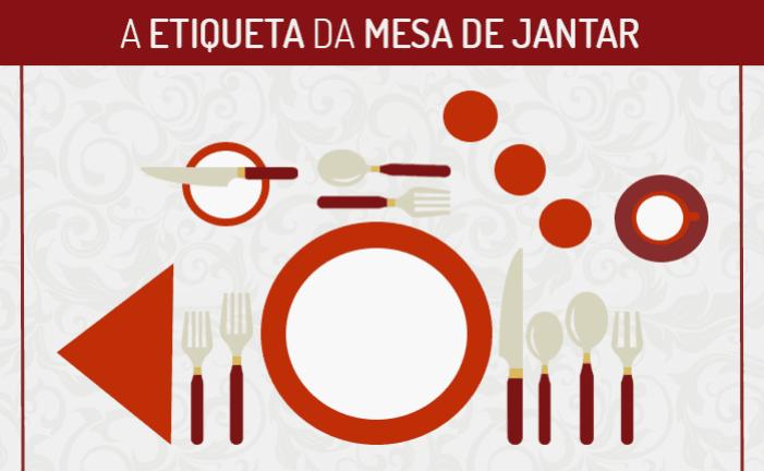 etiqueta-da-mesa