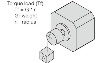 Load Calculations & Tips for Using Step Motors