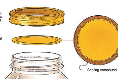 BALL MASON JAR:認識暢銷百年的廚房儲物罐