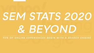 Search Engine Marketing statistics