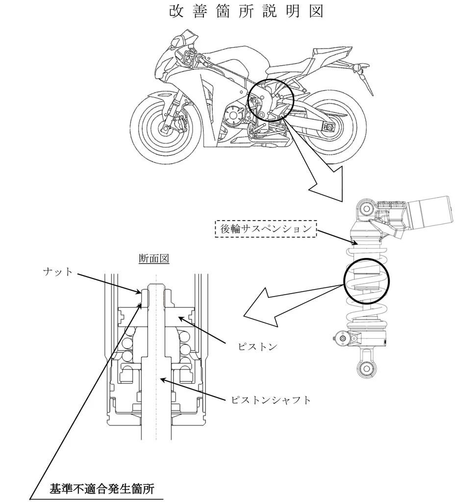2014-2015 Honda CBR1000RR SP Affected by Ohlins TTX36