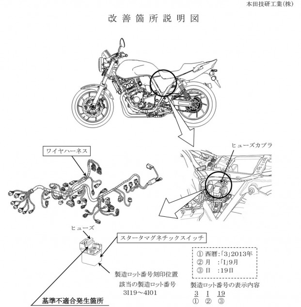 Starter Recall in Honda Japan... CRF250L is on the list