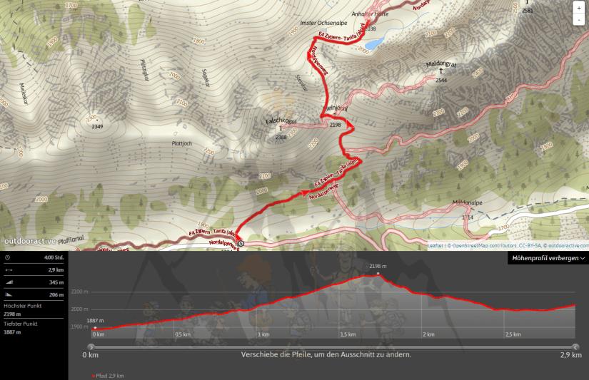 Hantenjoch-Teil2-Karte