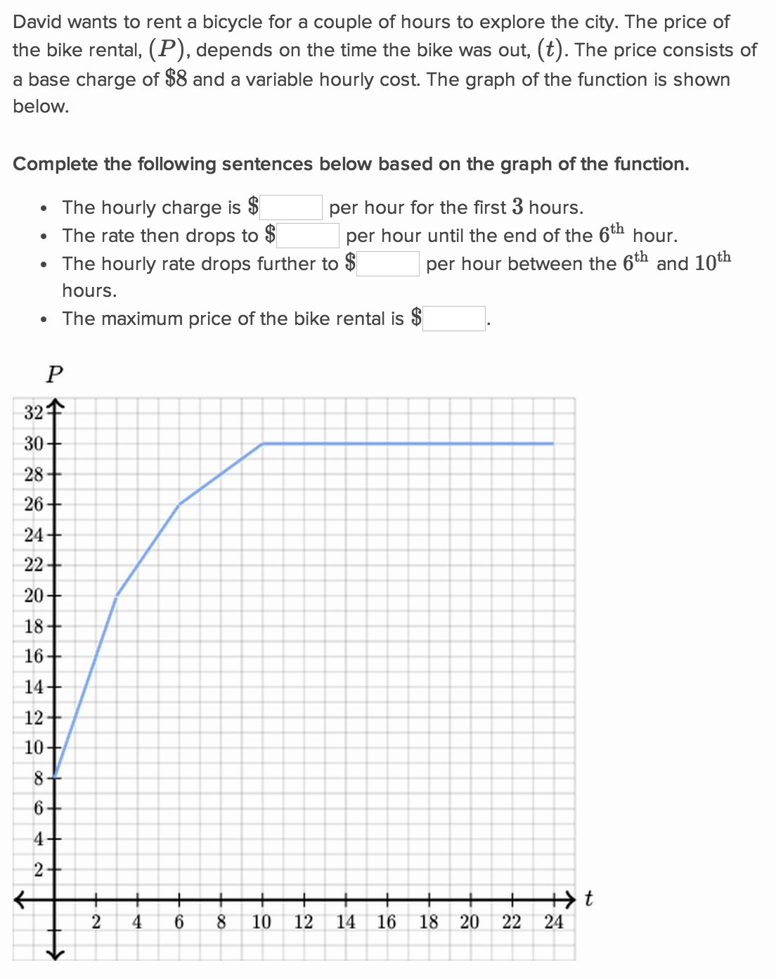 Khan Academy Solving Equations By Graphing