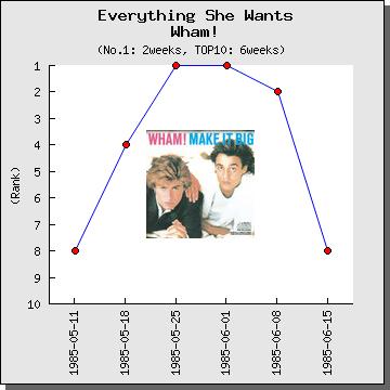 EverythingSheWants
