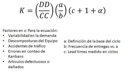 Formula del Kanban de Retirada