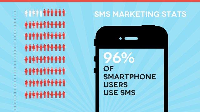 bulk sms sites in nigeria