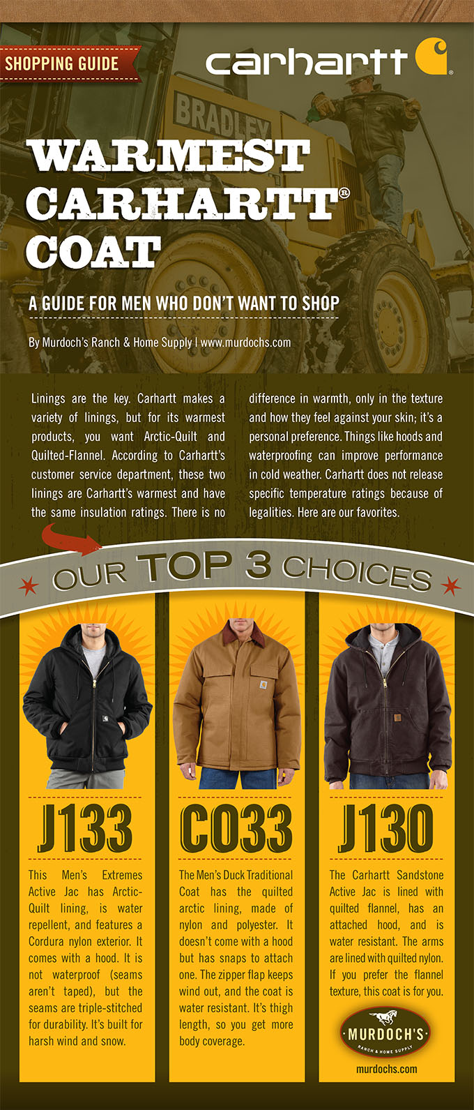 Warmest Carhartt Coat