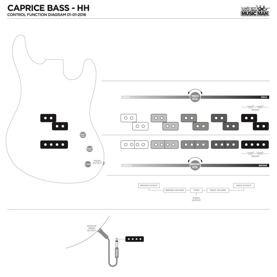 Passive Vs Active Basses Ernie Ball Music Man Guitar Wiring Diagram 1 Volume 2 Pickups 3 Way Switch Are Considered To Have More Dynamics Than Meaning That Your Playing Can Affect How The Tone Comes Through In Bass