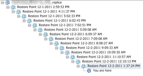 Converting Veeam v5 Legacy Replica jobs to v6 VMware Replica jobs
